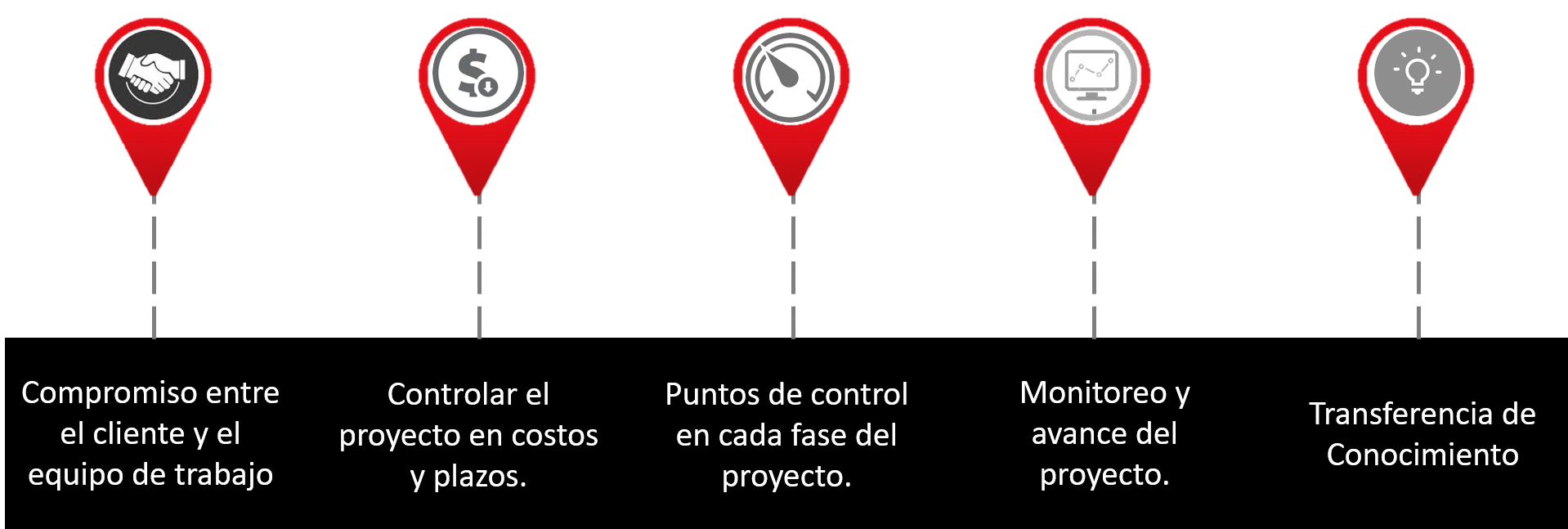 ANÁLISIS DE BRECHA DE SEGURIDAD DE LA INFORMACIÓN